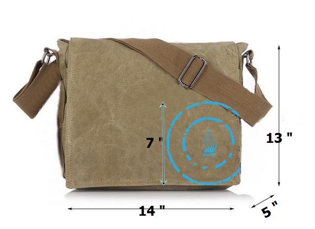 กระป๋า2-OK1 ตัวอย่างตำแหน่งสกรีน ขนาดไม่เกิน 7 นิ้ว